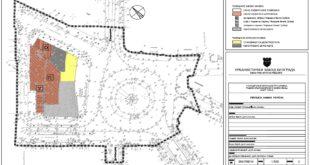 Trg Slavija - nacrt plana