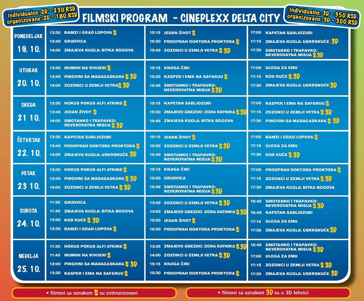 Kids Fest - Cineplexx Delta City