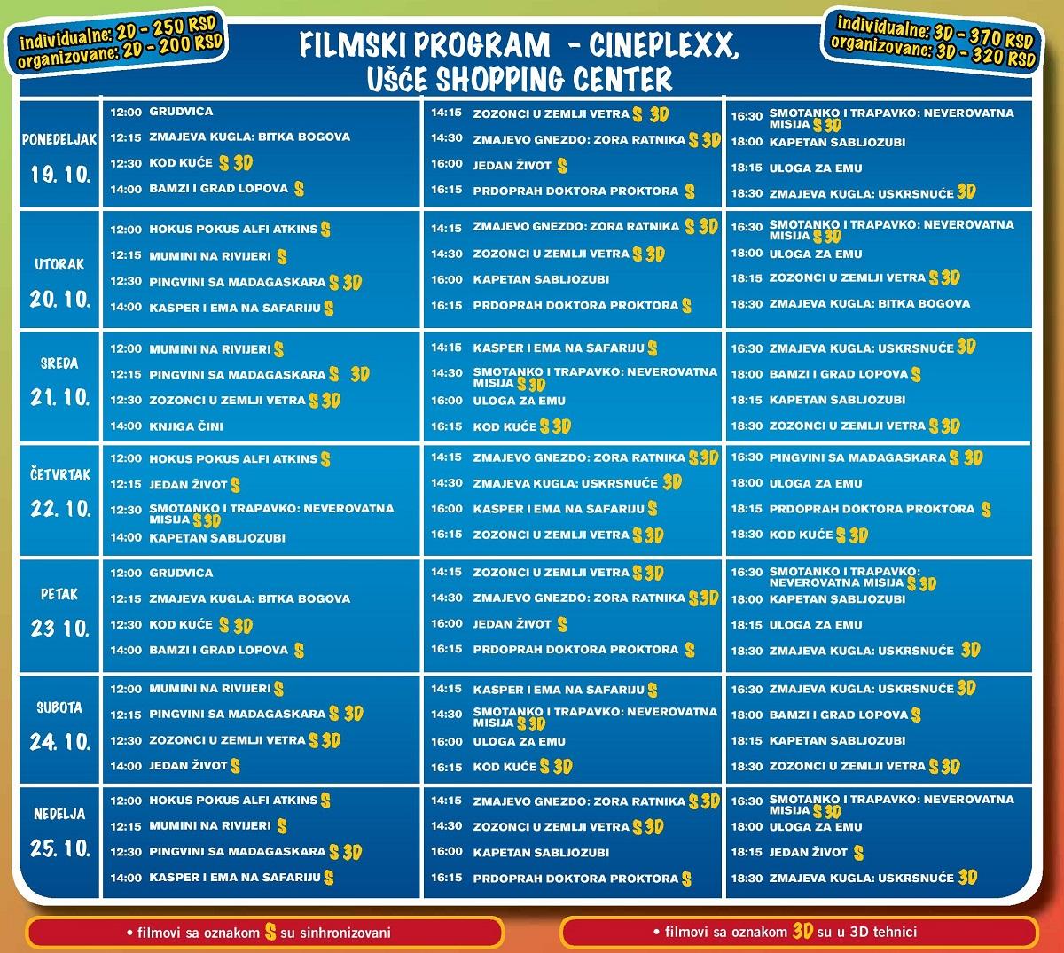 Kids Fest - Cineplexx Ušće SC