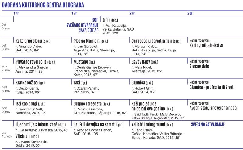 11. Slobodna zona - program