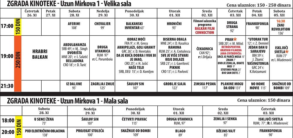 Festival autorskog filma - programi