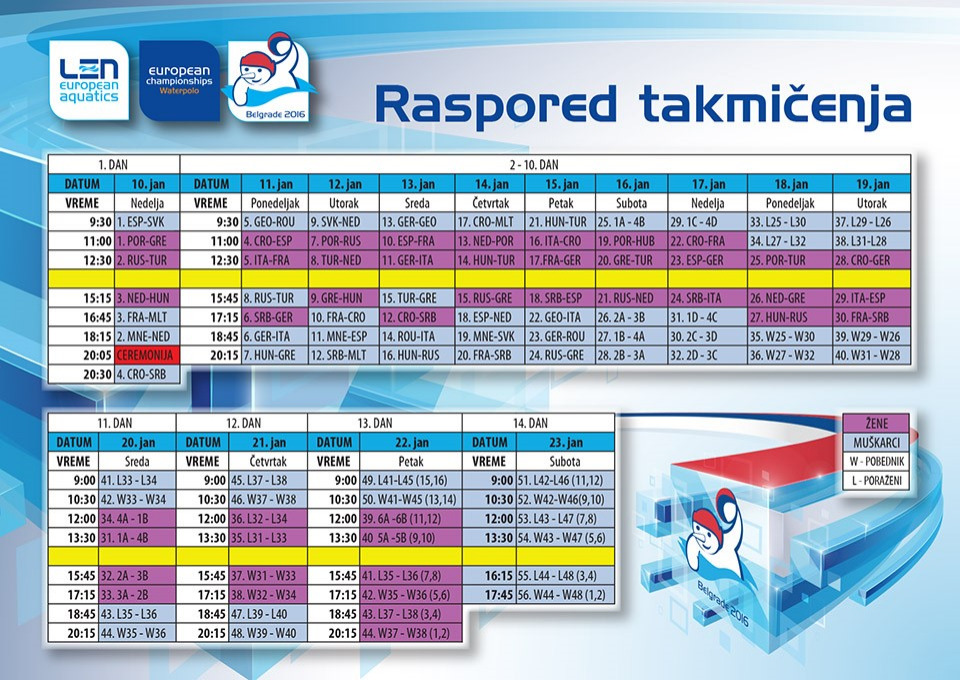 EP u vaterpolu 2016 - raspored takmičenja