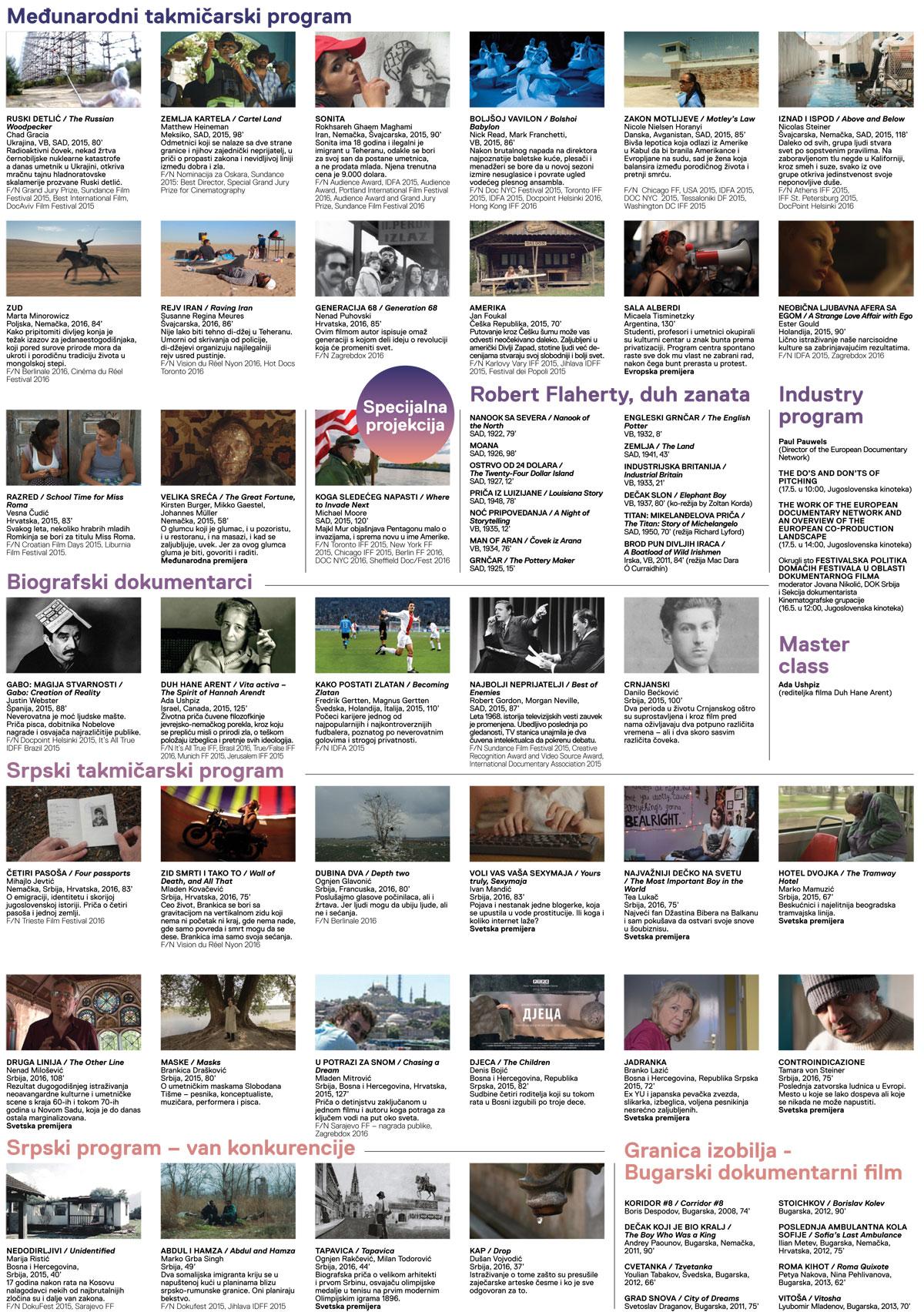 9. BELDOCS - pregled filmova