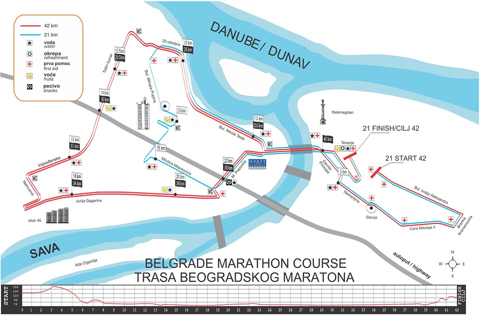 BG Maraton 2016 - trasa
