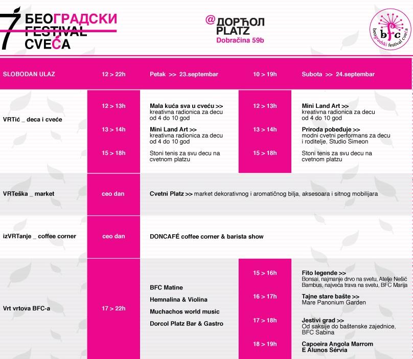 Beogradski festival cveća - program