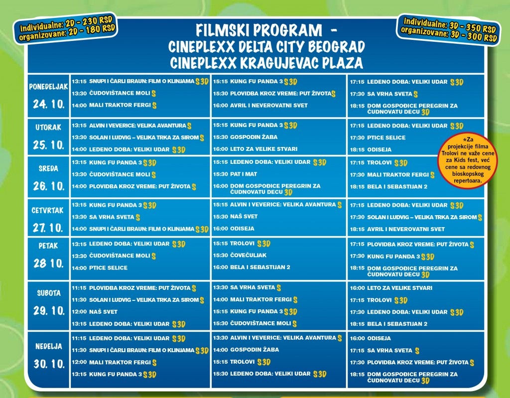 Kids Fest - Delta City i Cineplexx Kragujevac