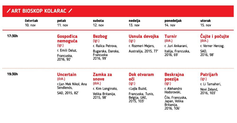 12. Slobodna zona - program: Kolarac