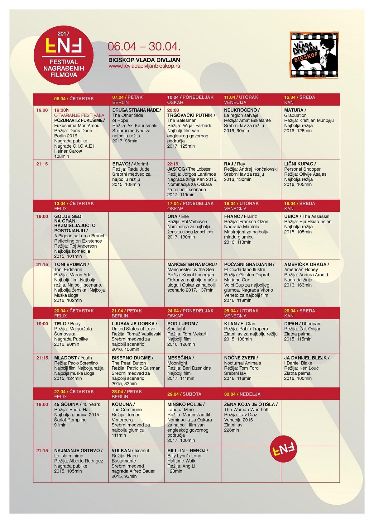 Festival nagrađenih filmova 2017