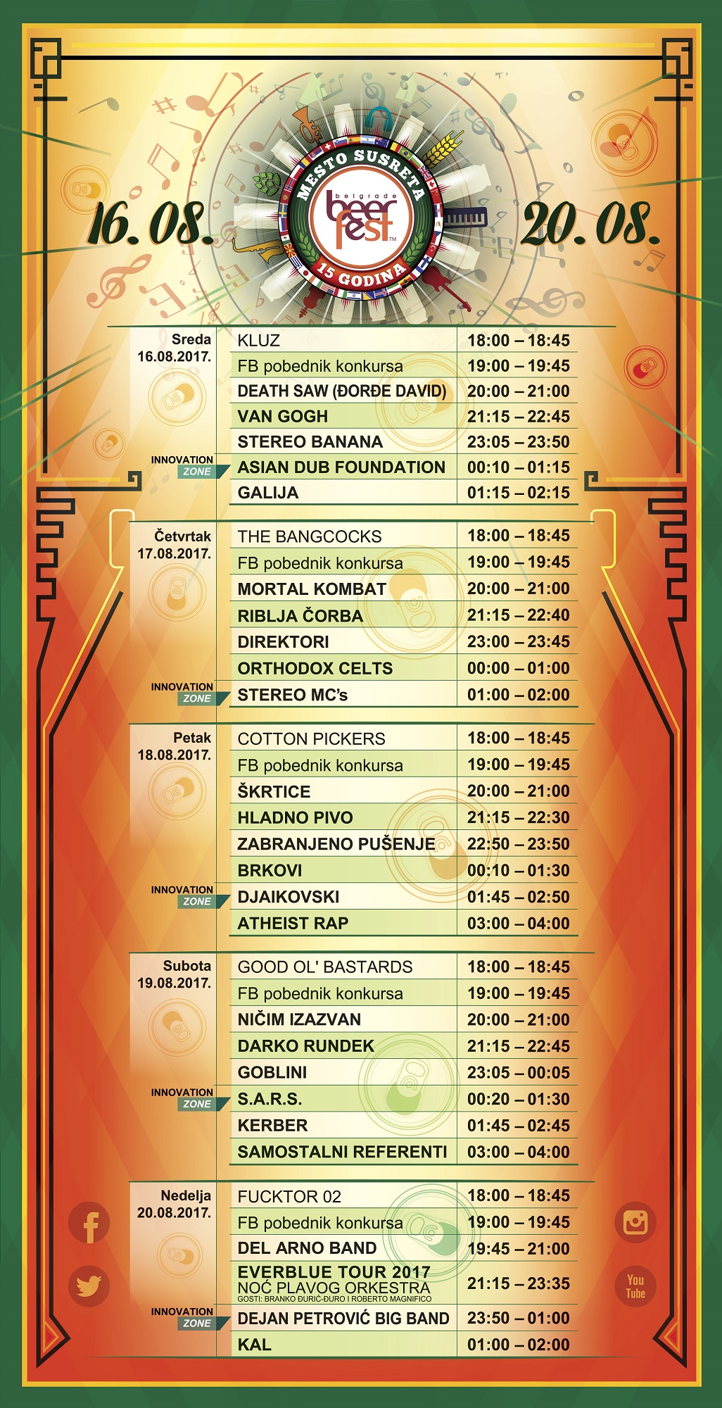 Belgrade Beer Fest: kompletan program