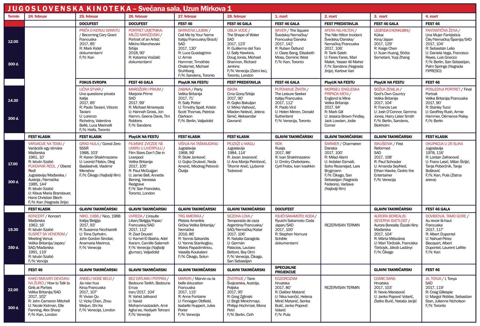 FEST 2018 - program i ulaznice
