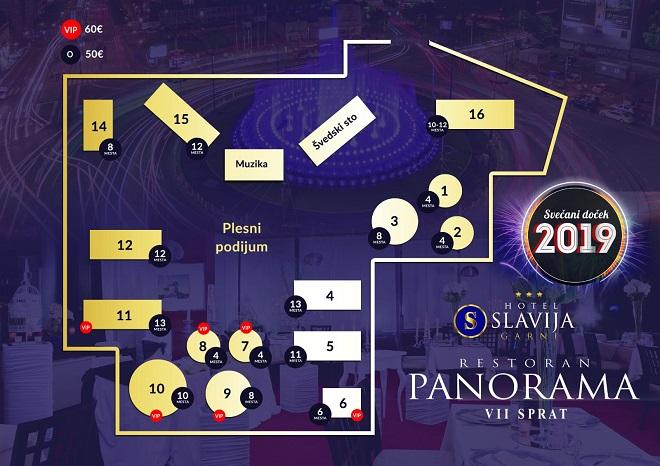 Doček Nove godine 2019: Panorama