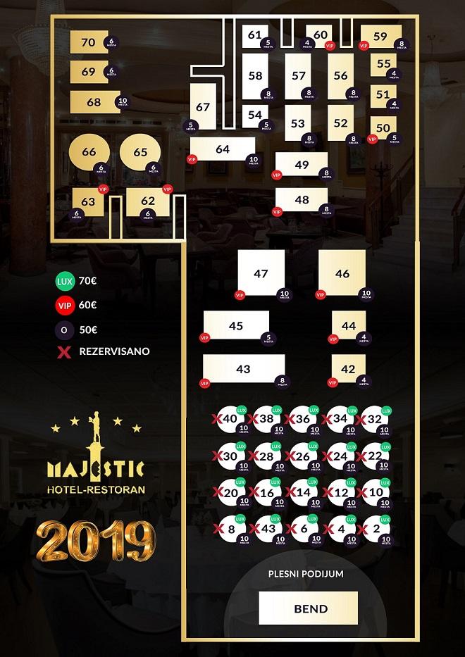 Doček Nove godine 2019: Majestic