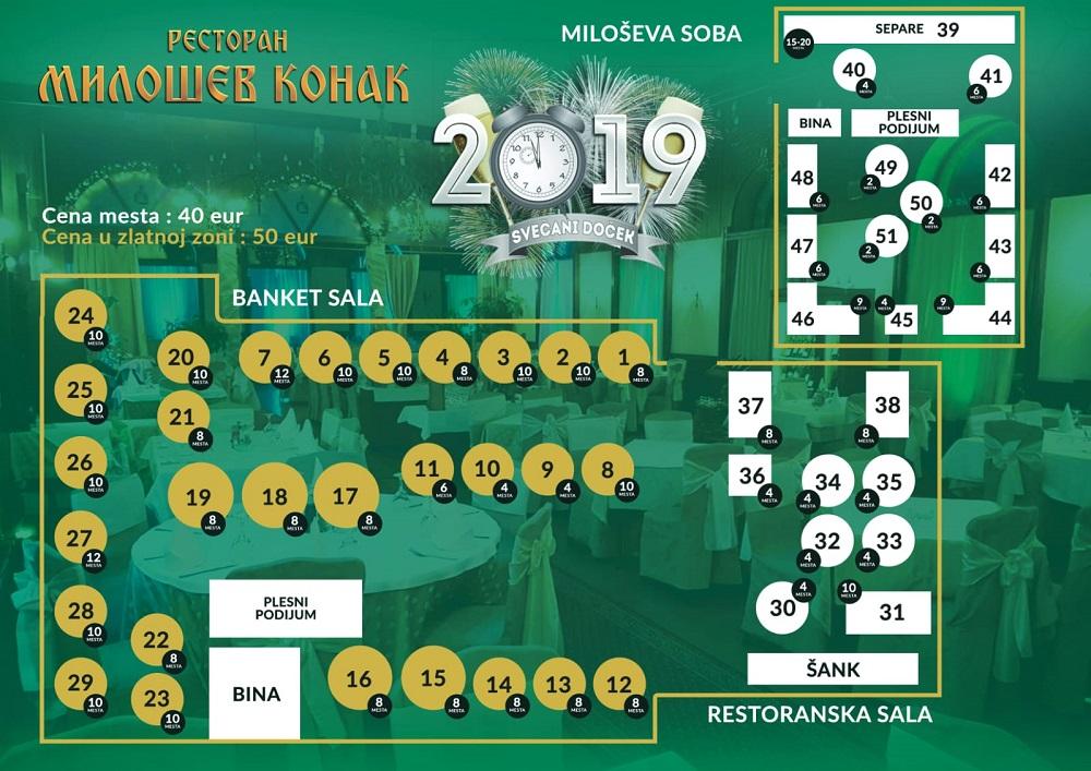 Doček Nove godine 2019: Milošev konak