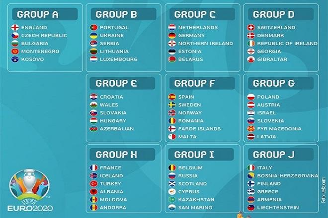 Srbija u grupi B u kvalifikacijama za Evropsko prvenstvo u fudbalu 2020