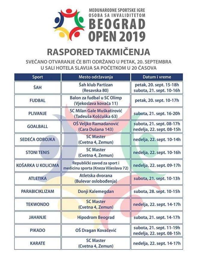 Međunarodne sportske igre osoba sa invaliditetom 2019 - Beograd Open 2019