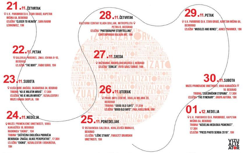 Festival Vizualizator 2019 - program