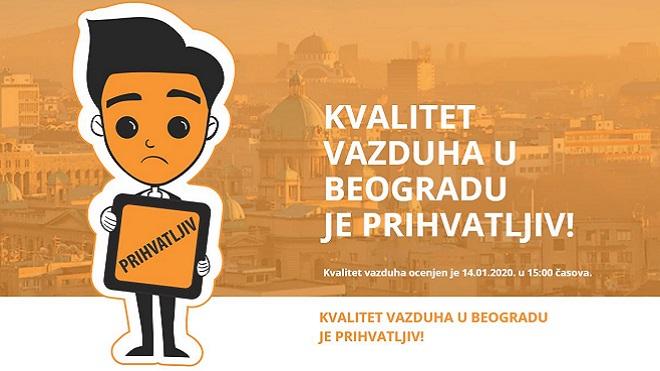 Kvalitet vazduha u Beogradu, 14. januar 2020.