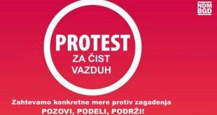 Ne davimo Beograd: Protest za čist vazduh