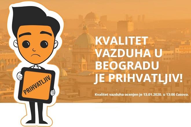 Vazduh u Beogradu - prihvatljiv - 13. januar 2020.