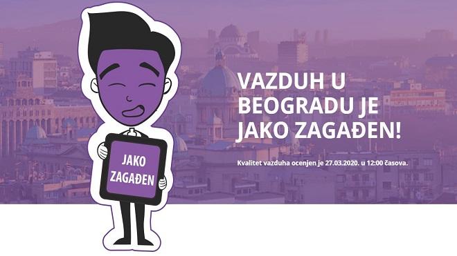 Beograd: vazduh je veoma zagađen - 27. mart 2020.