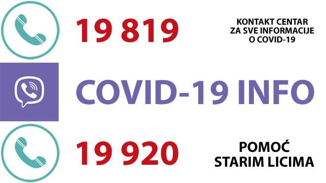 Kontakti - korona virus COVID-19 - info i pomoć