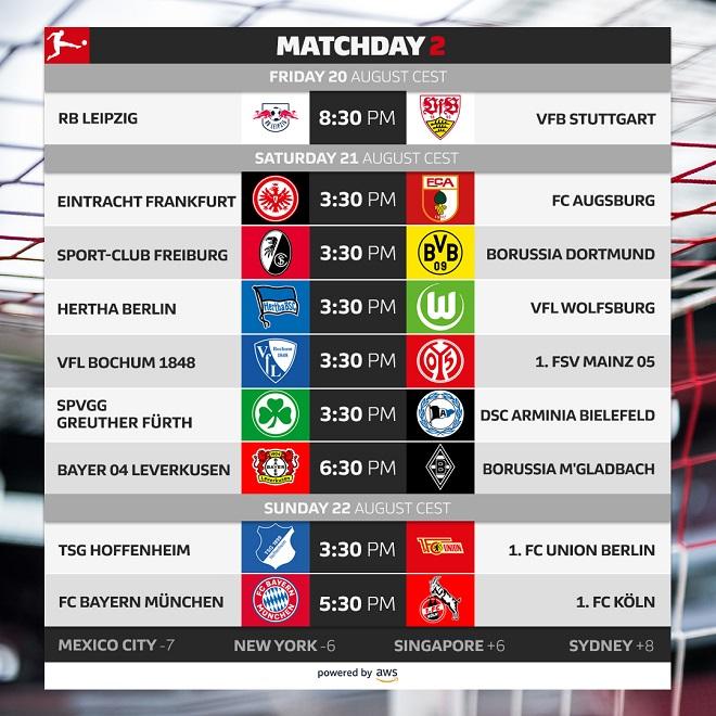 Bundesliga 2021/22, 2. kolo
