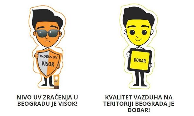Kvalitet vazduha u Beogradu, 8. avgust 2021, 14.00
