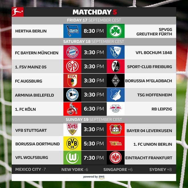 Bundesliga 2021/22, 5. kolo