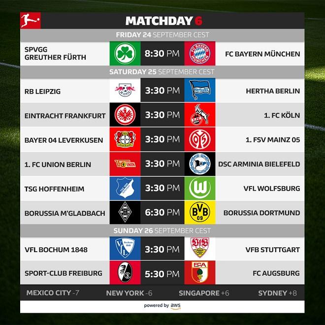 Bundesliga 2021-22 - 6. kolo