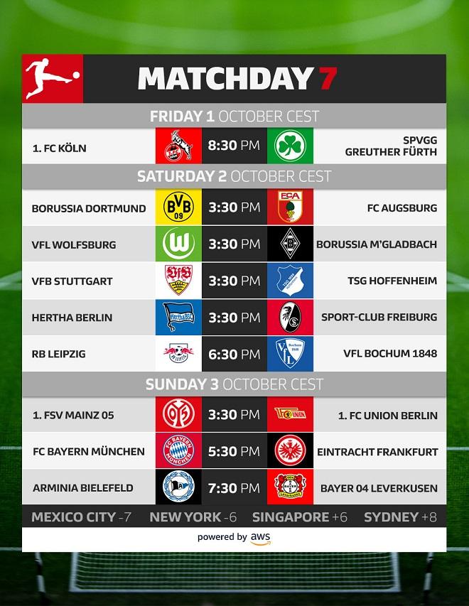 Bundesliga 2021/22: 7. kolo