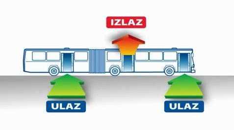 Bus plus - ulaz-izlaz